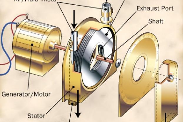 How the Tesla Turbine Works | HowStuffWorks