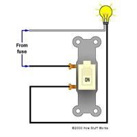 Normal Lights - How Three-Way Switches Work | HowStuffWorks