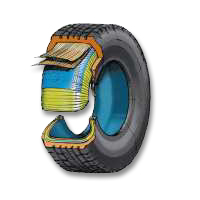 How Tires Work In The Market For New Set Of All Diffe Tire Specifications And Confusing Jargon S Clerks Or Experts Are