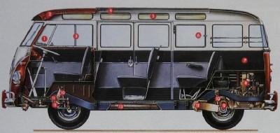 Swell 1950 1959 Volkswagen Bus Howstuffworks Evergreenethics Interior Chair Design Evergreenethicsorg