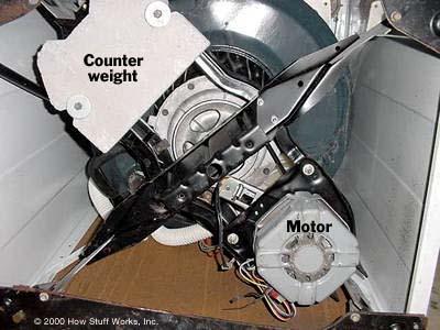 Inside a Washing Machine - How Washing Machines Work   HowStuffWorks