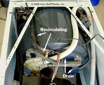 Pump - How Washing Machines Work | HowStuffWorks