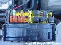 how wires fuses and connectors work howstuffworks engine compartment fuse panel