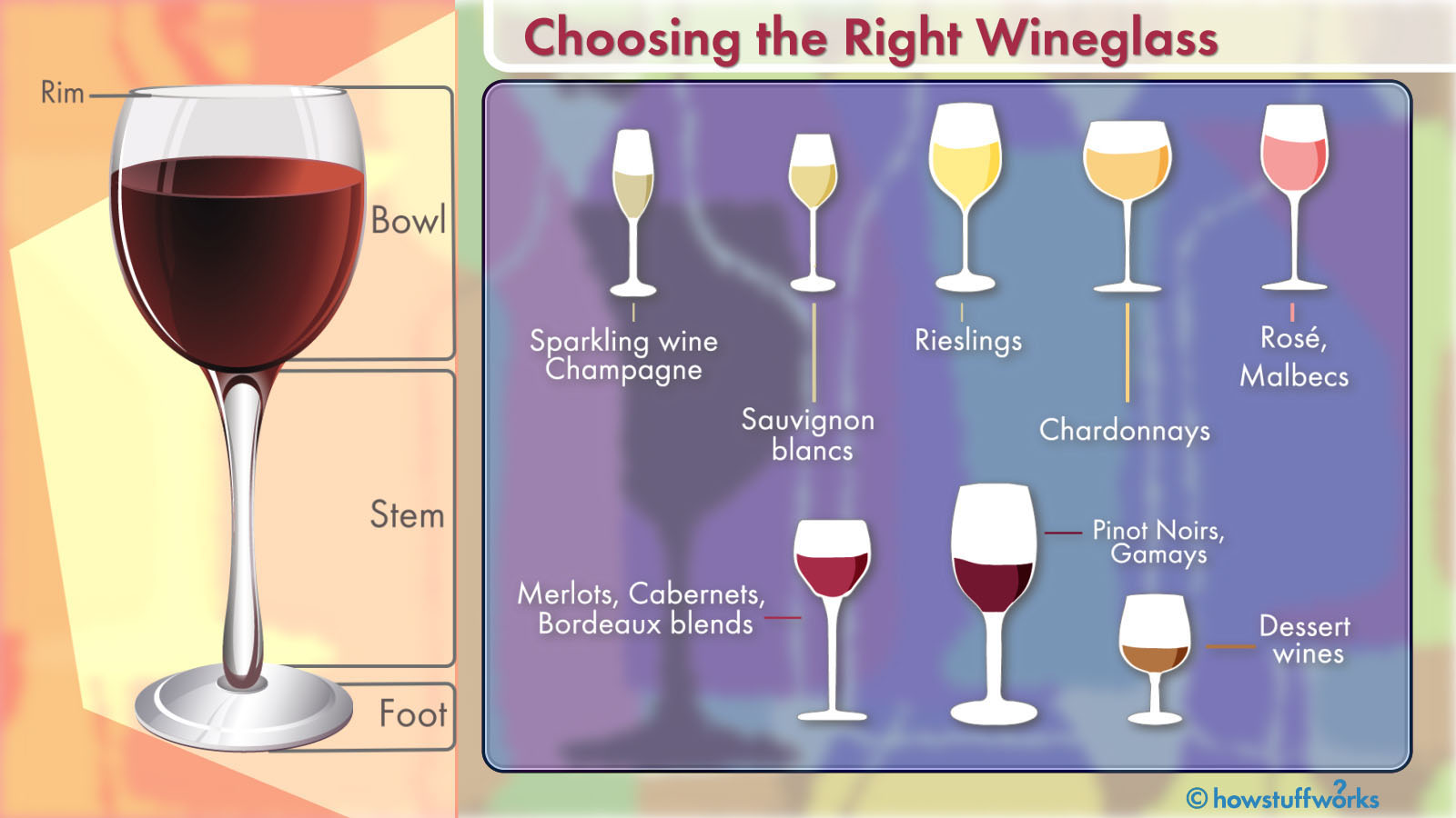 The Right Glass Could Make Your Wine Taste Better