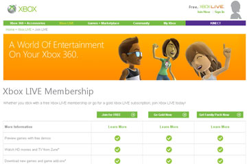 Silver and Gold - How Xbox Live Works | HowStuffWorks